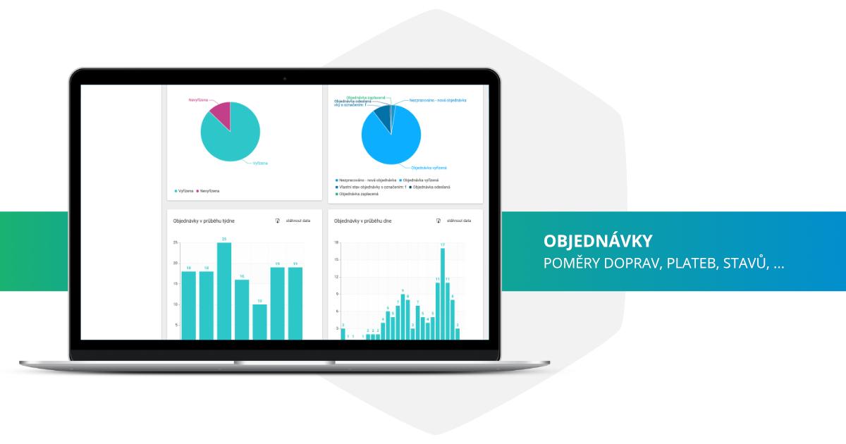Shopstato - Statistika objednávek